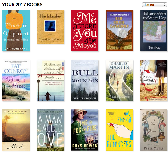 Books read in 2017: my favorites
